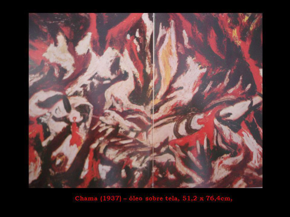 Chama (1937) – óleo sobre tela, 51,2 x 76,4cm,
