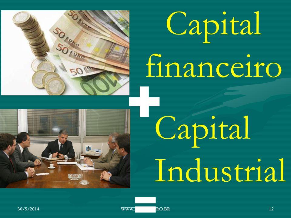 Capital financeiro + Capital Industrial = 31/03/2017 WWW.NILSON.PRO.BR
