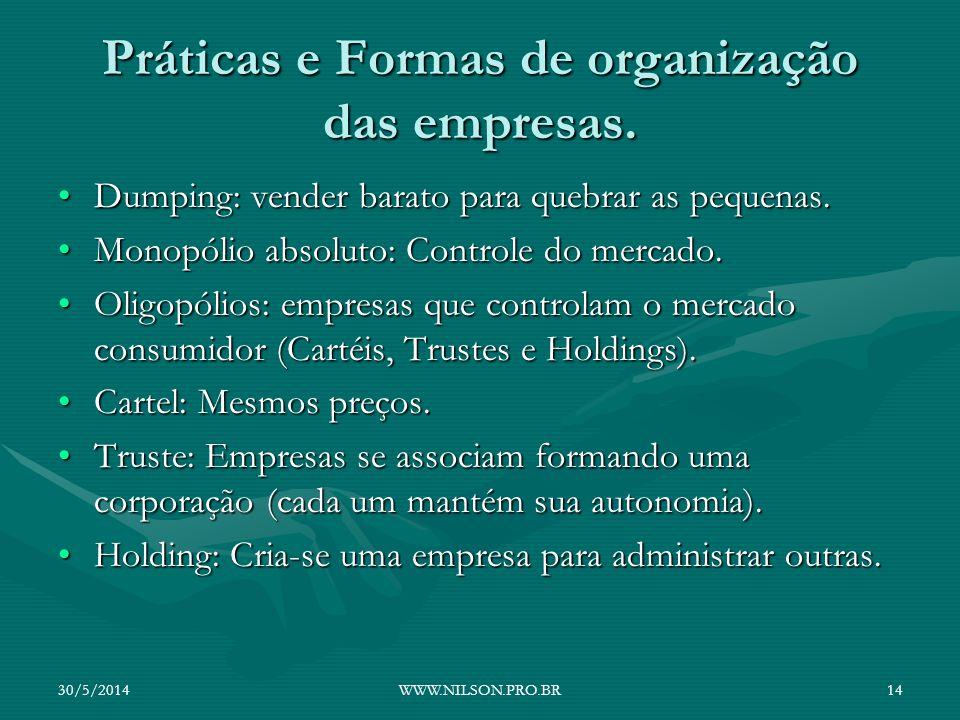 Práticas e Formas de organização das empresas.