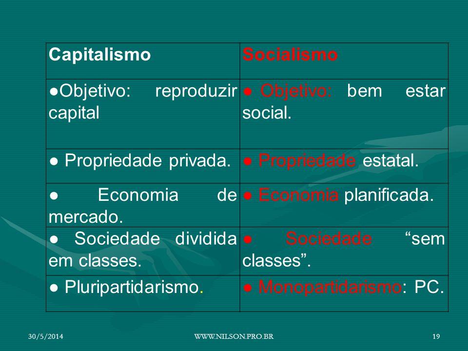 ●Objetivo: reproduzir capital ● Objetivo: bem estar social.