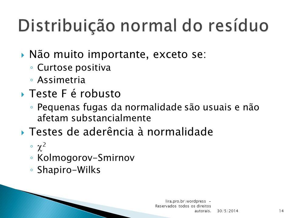 Distribuição normal do resíduo