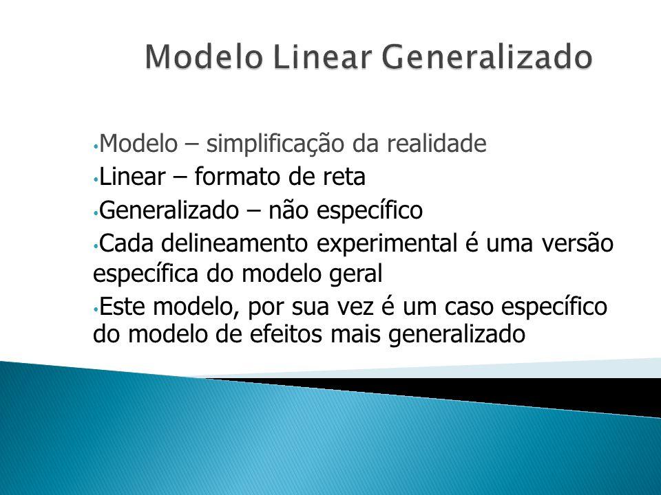 Modelo Linear Generalizado