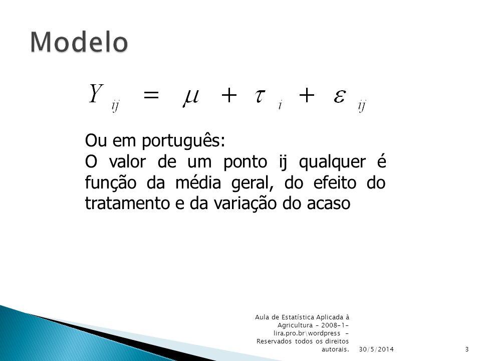 Modelo Ou em português: