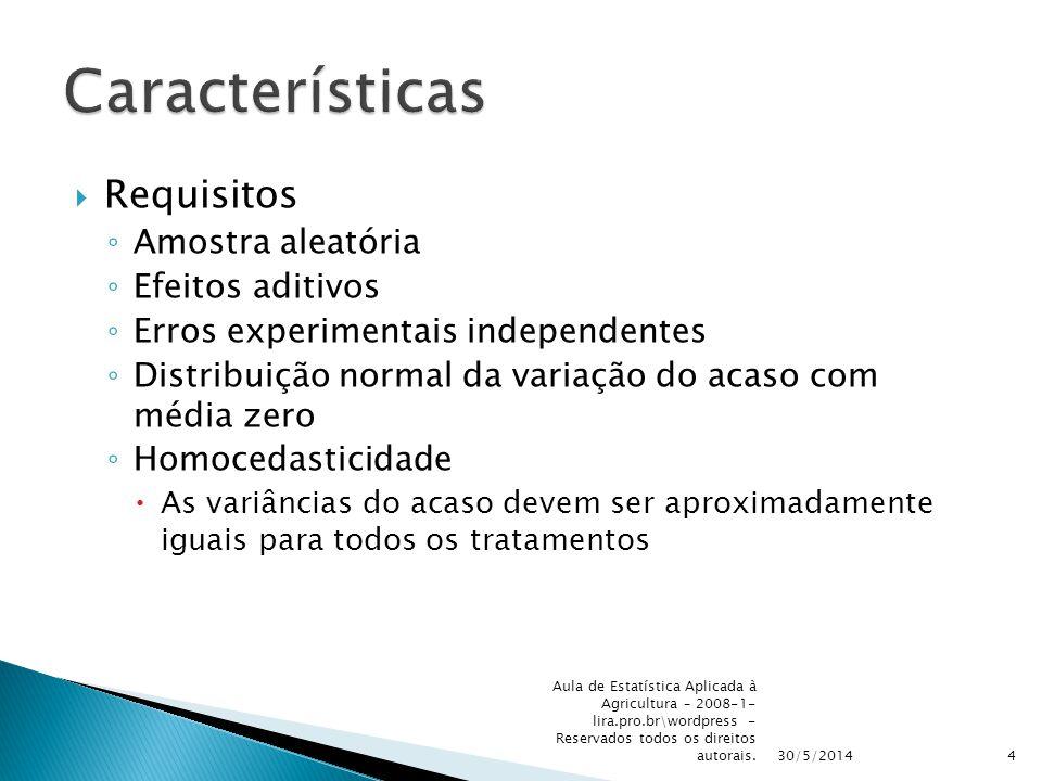 Características Requisitos Amostra aleatória Efeitos aditivos