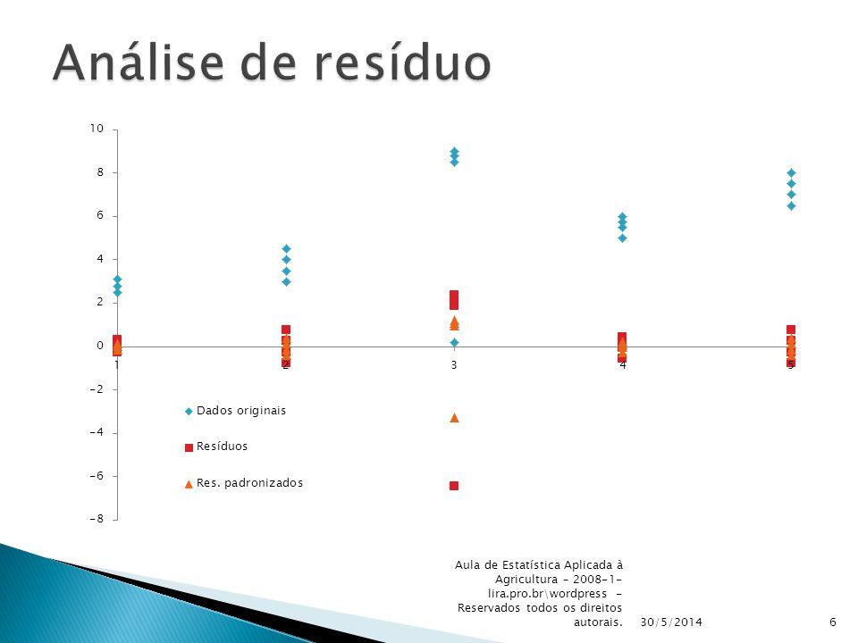 Análise de resíduo Aula de Estatística Aplicada à Agricultura – 2008-1- lira.pro.br\wordpress - Reservados todos os direitos autorais.