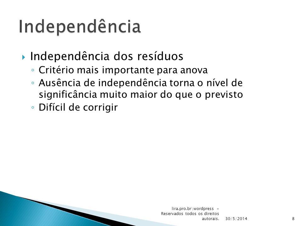 Independência Independência dos resíduos