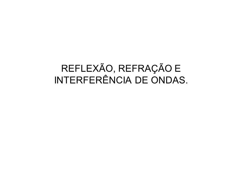 REFLEXÃO, REFRAÇÃO E INTERFERÊNCIA DE ONDAS.