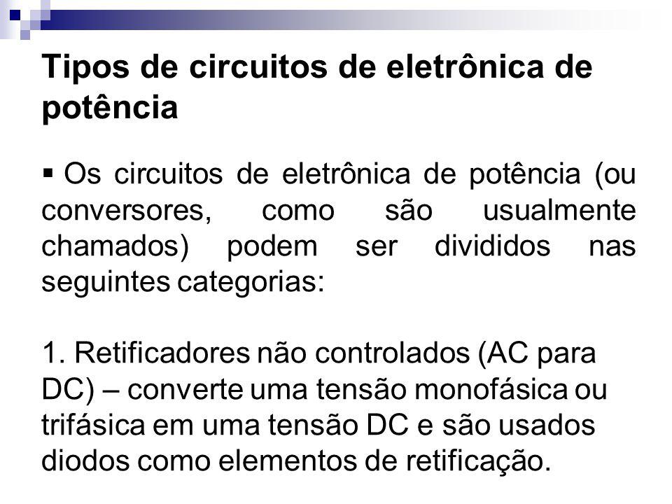Tipos de circuitos de eletrônica de potência