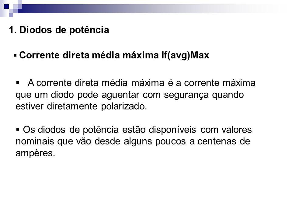 1. Diodos de potência Corrente direta média máxima If(avg)Max.