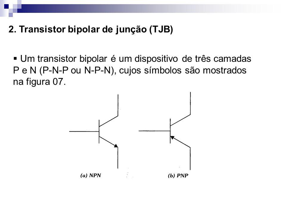 2. Transistor bipolar de junção (TJB)