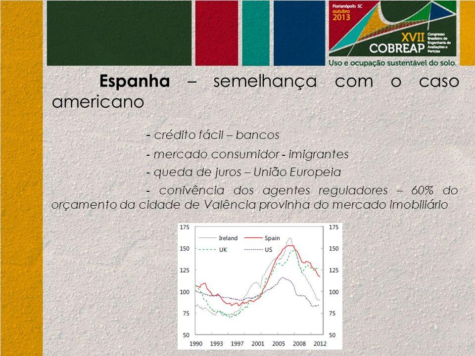 Espanha – semelhança com o caso americano - crédito fácil – bancos