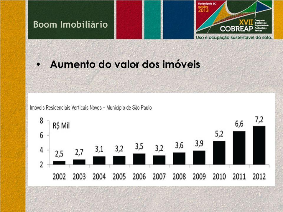 • Aumento do valor dos imóveis