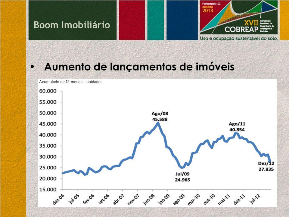 • Aumento de lançamentos de imóveis