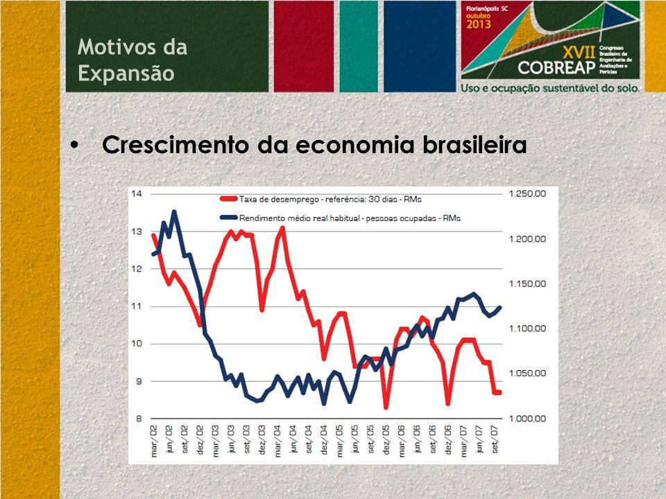 • Crescimento da economia brasileira