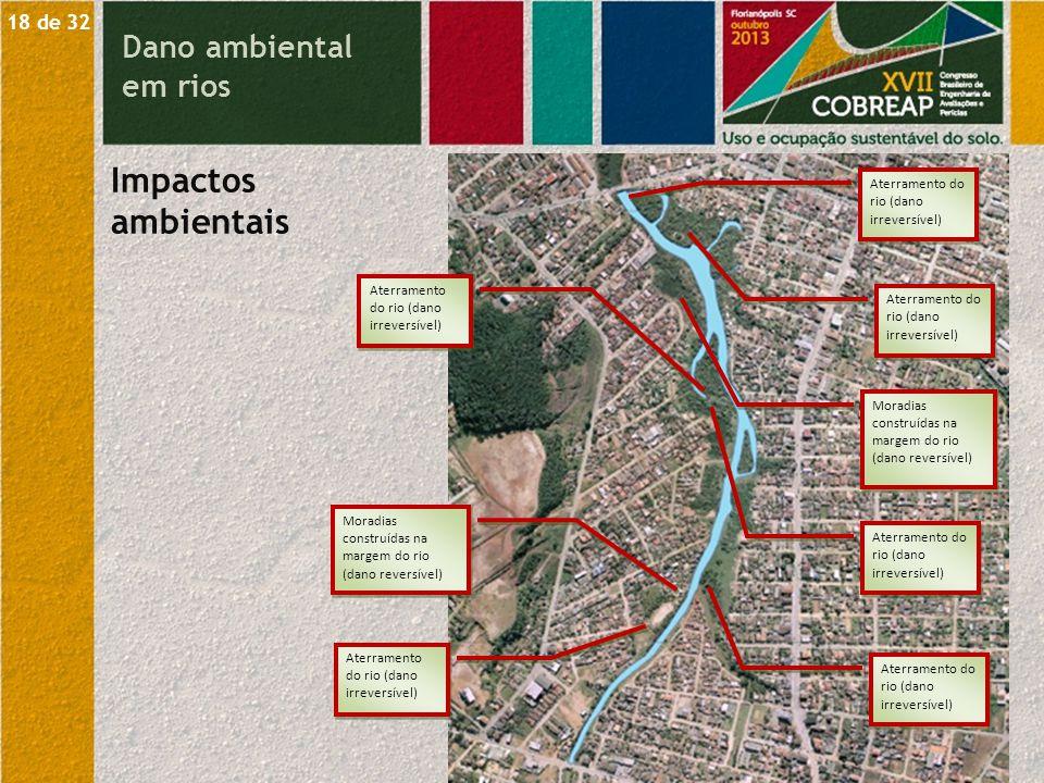 Impactos ambientais Dano ambiental em rios 18 de 32