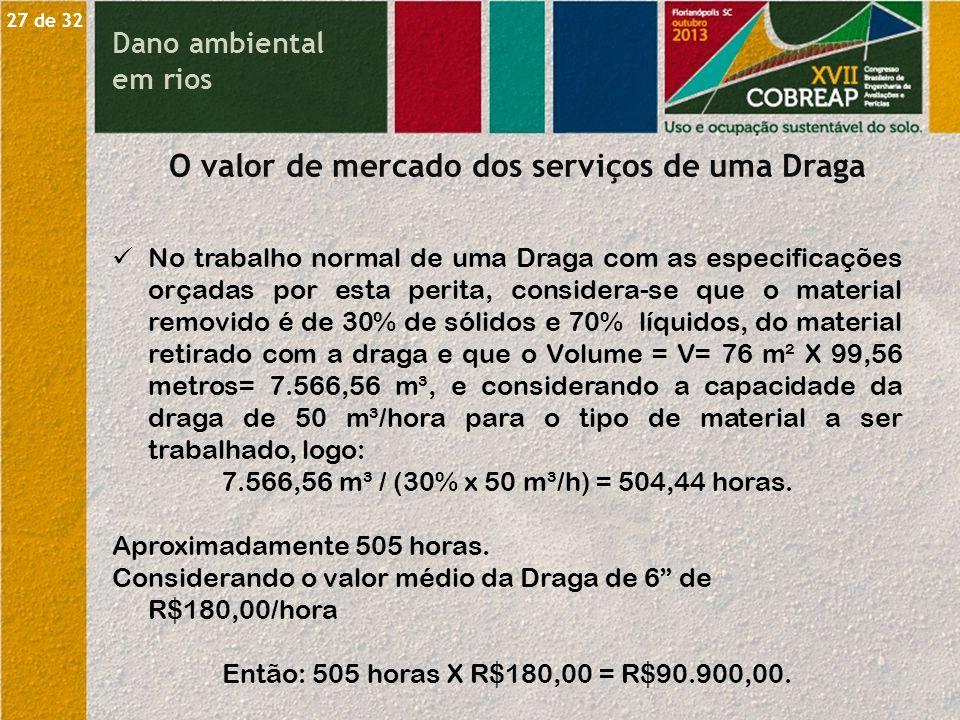 O valor de mercado dos serviços de uma Draga