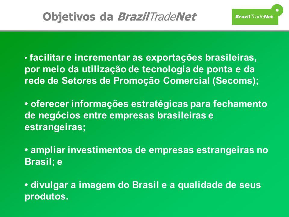 Objetivos da BrazilTradeNet