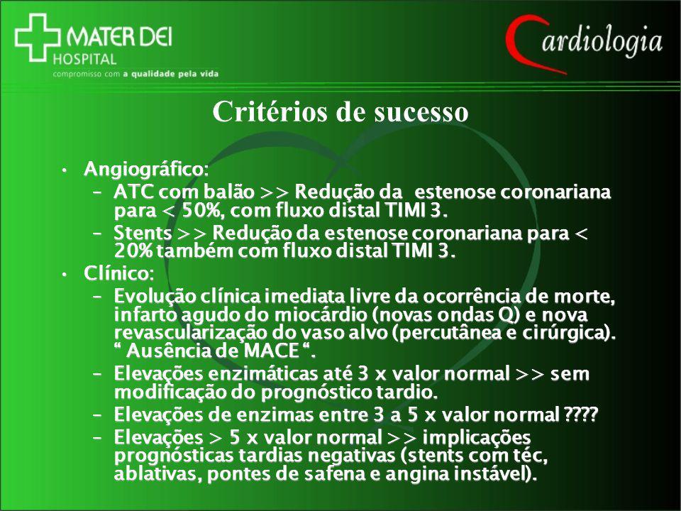Critérios de sucesso Angiográfico: