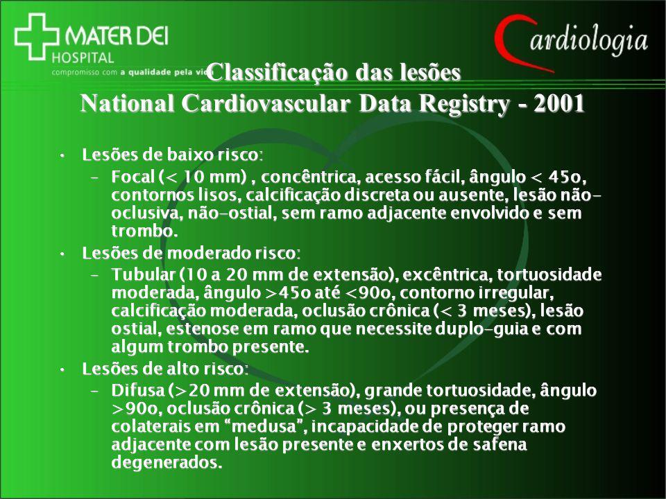 Classificação das lesões National Cardiovascular Data Registry - 2001