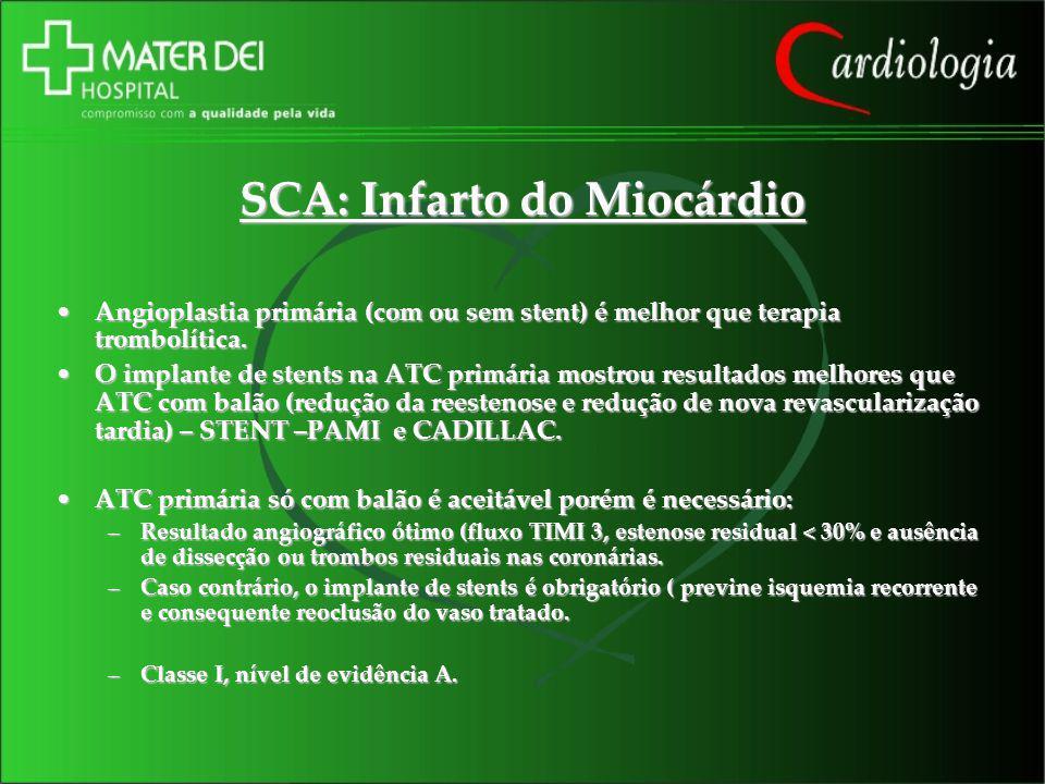 SCA: Infarto do Miocárdio