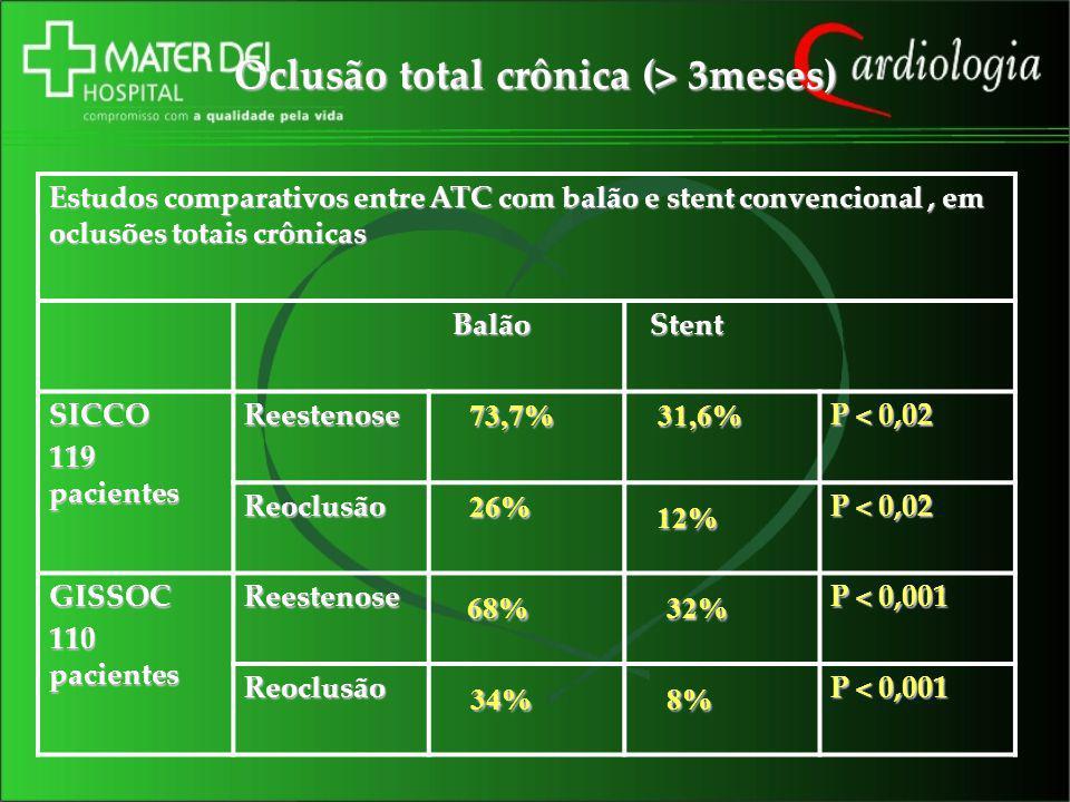 Oclusão total crônica (> 3meses)