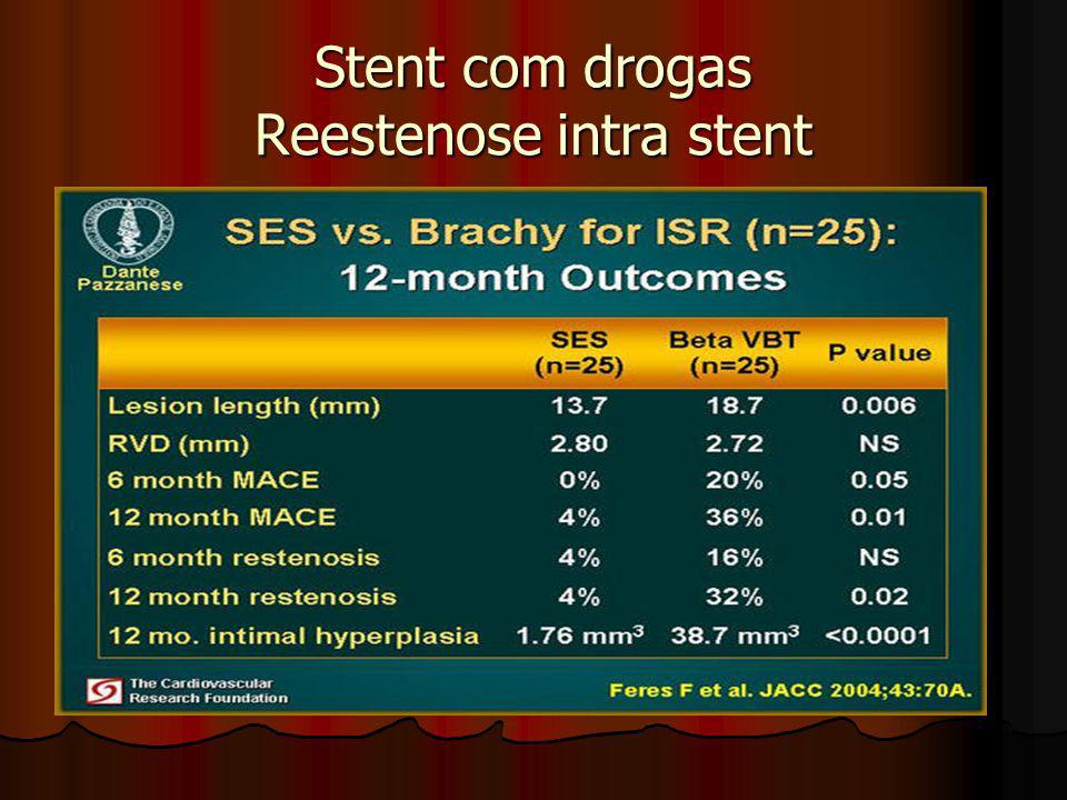 Stent com drogas Reestenose intra stent