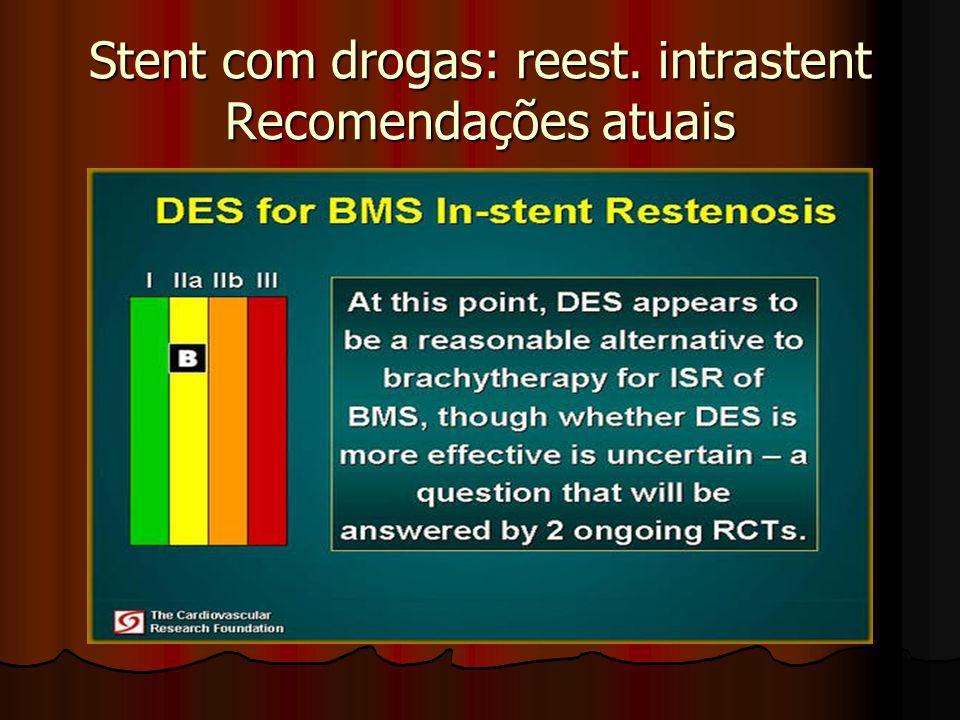 Stent com drogas: reest. intrastent Recomendações atuais