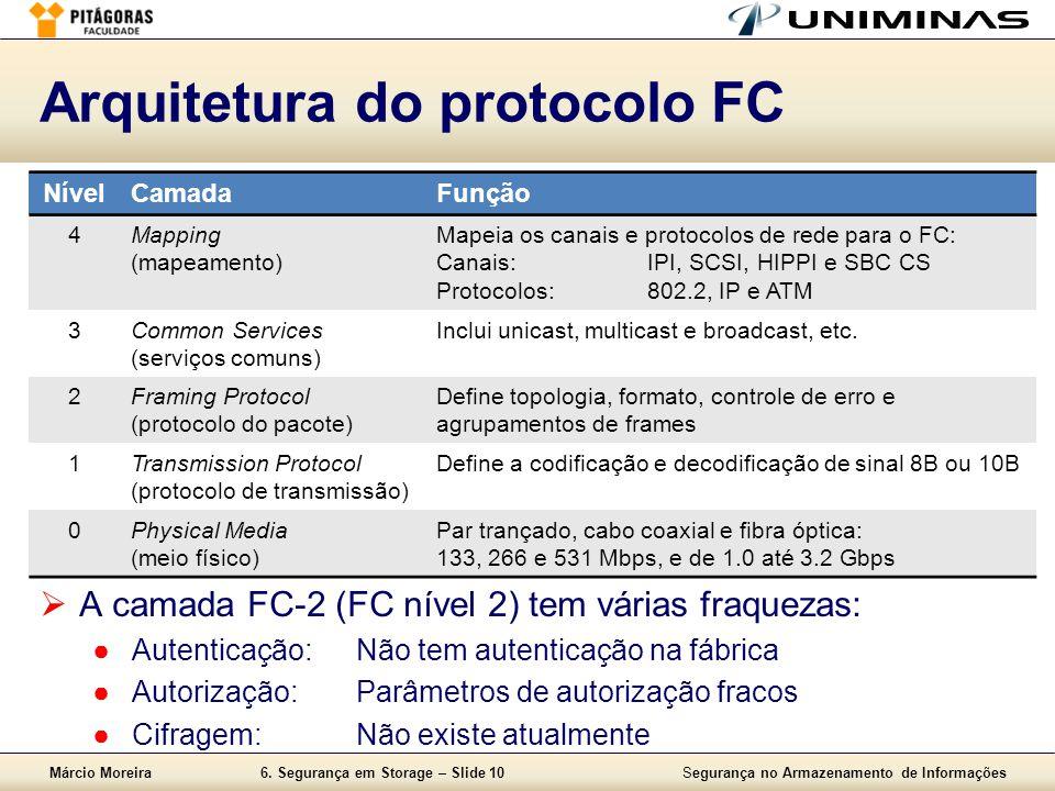 Arquitetura do protocolo FC