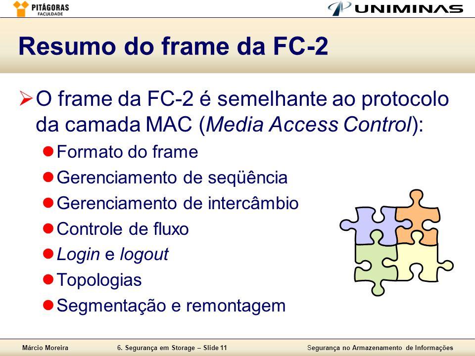 Resumo do frame da FC-2 O frame da FC-2 é semelhante ao protocolo da camada MAC (Media Access Control):