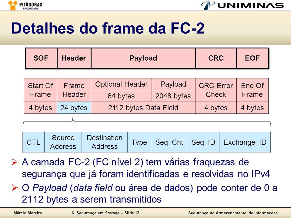 Detalhes do frame da FC-2