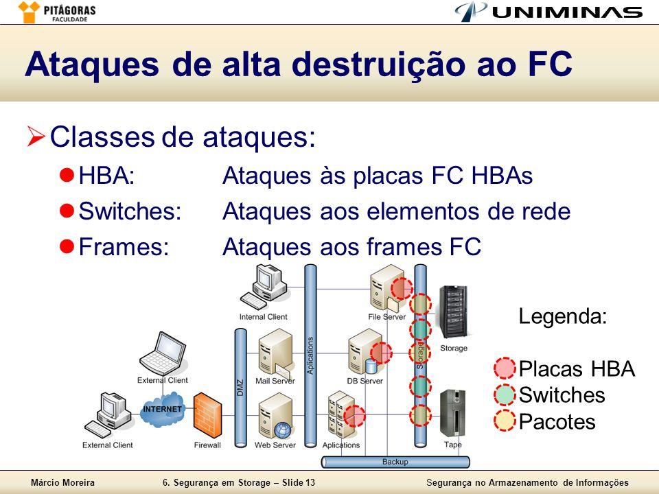 Ataques de alta destruição ao FC