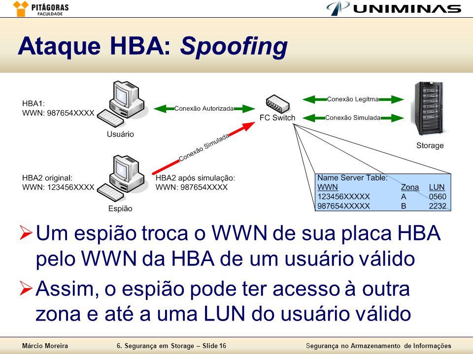 Ataque HBA: Spoofing Um espião troca o WWN de sua placa HBA pelo WWN da HBA de um usuário válido.