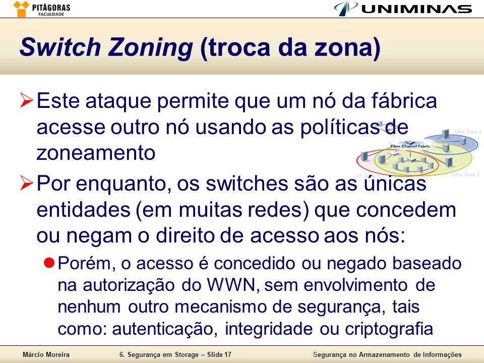 Switch Zoning (troca da zona)