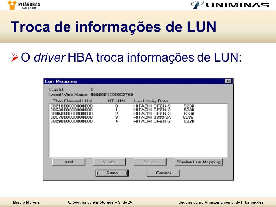 Troca de informações de LUN