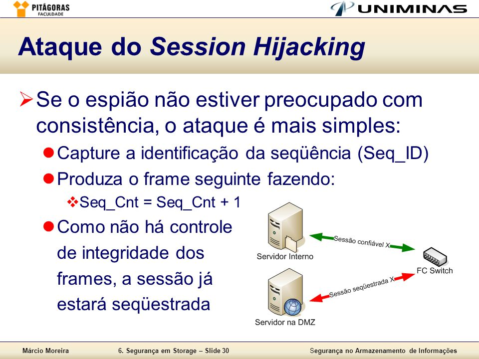 Ataque do Session Hijacking