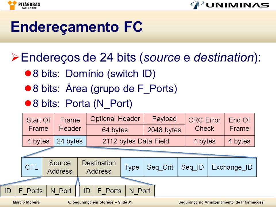 Endereçamento FC Endereços de 24 bits (source e destination):