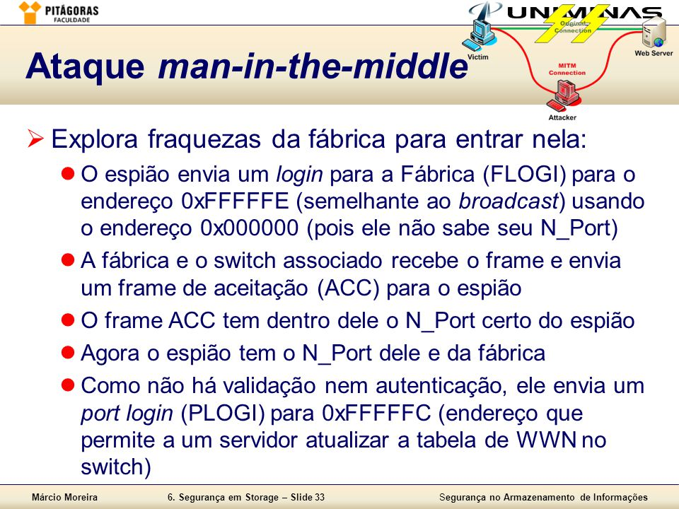 Ataque man-in-the-middle