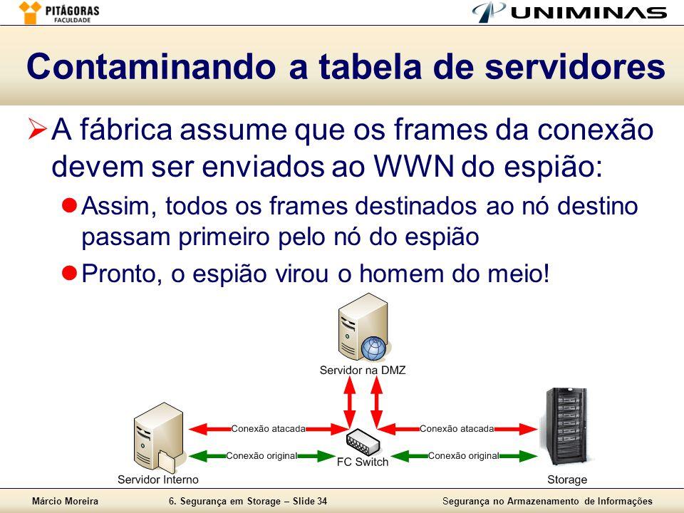 Contaminando a tabela de servidores