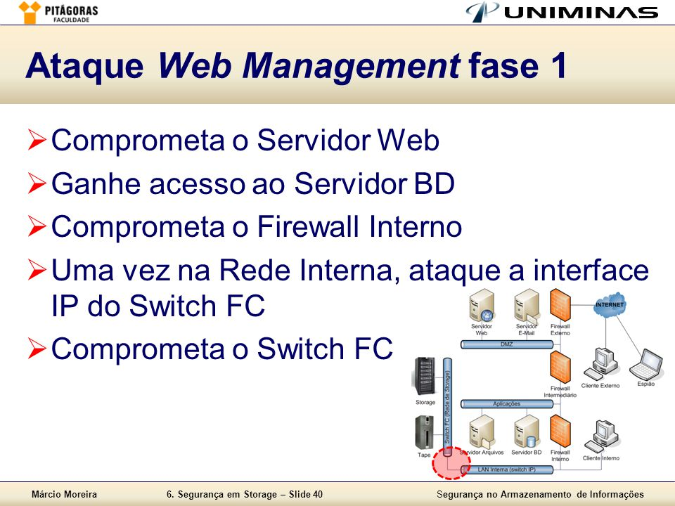 Ataque Web Management fase 1
