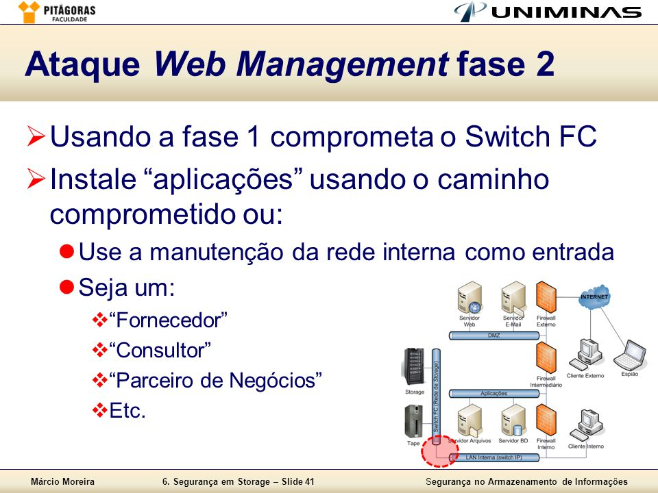 Ataque Web Management fase 2