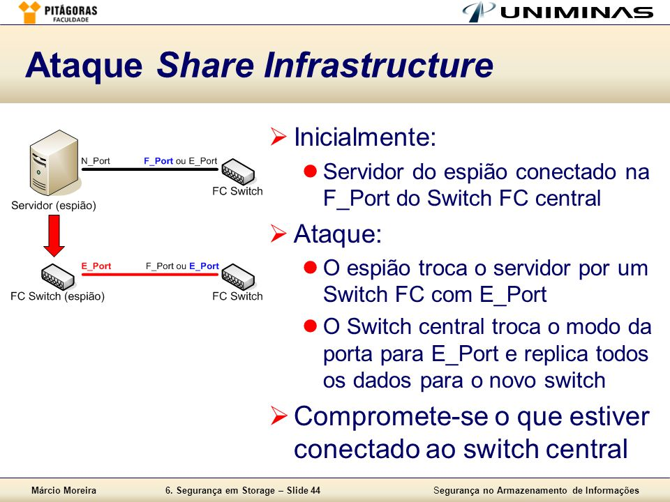 Ataque Share Infrastructure