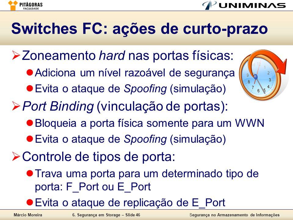 Switches FC: ações de curto-prazo