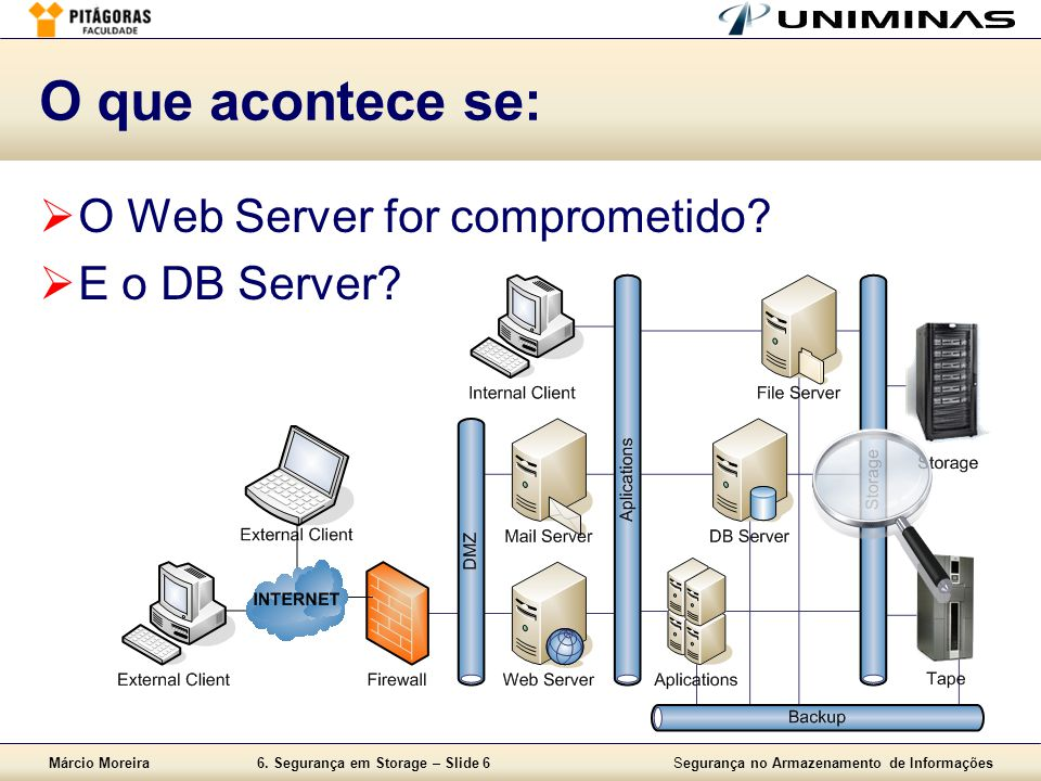 O que acontece se: O Web Server for comprometido E o DB Server