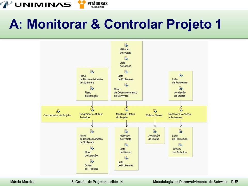 A: Monitorar & Controlar Projeto 1