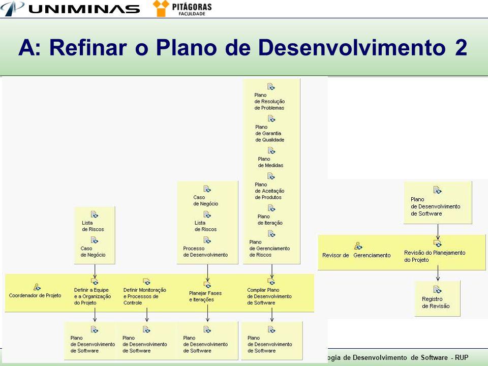 A: Refinar o Plano de Desenvolvimento 2