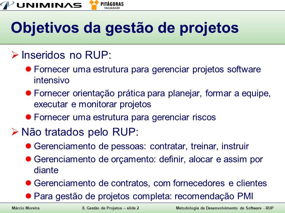 Objetivos da gestão de projetos