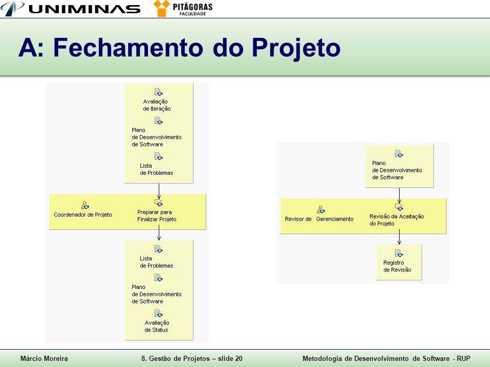 A: Fechamento do Projeto