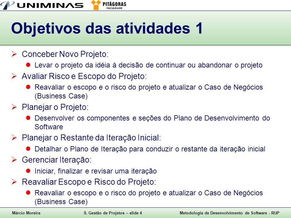 Objetivos das atividades 1