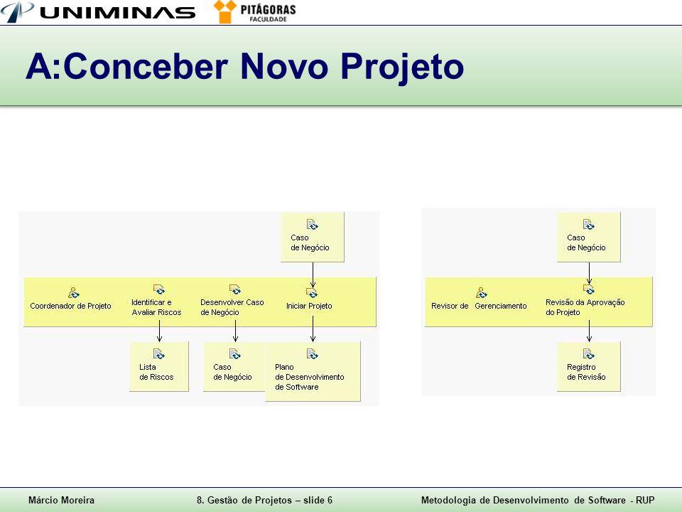 A:Conceber Novo Projeto