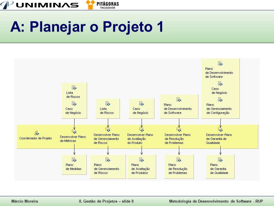 A: Planejar o Projeto 1